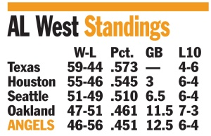 July AL West standings