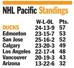 nhl-pacific-standings-1-16-17-1
