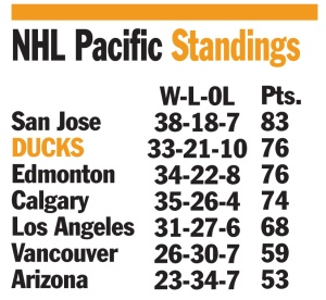 nhl-pacific-standings-3-4-17-1